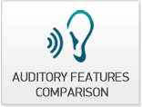 Auditory Features Comparison